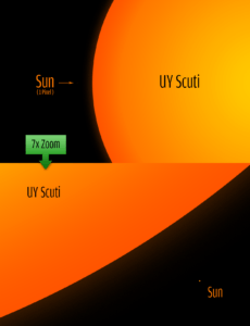 uy scuti in hindi